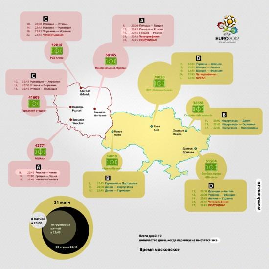 Карта матчей Евро-2012