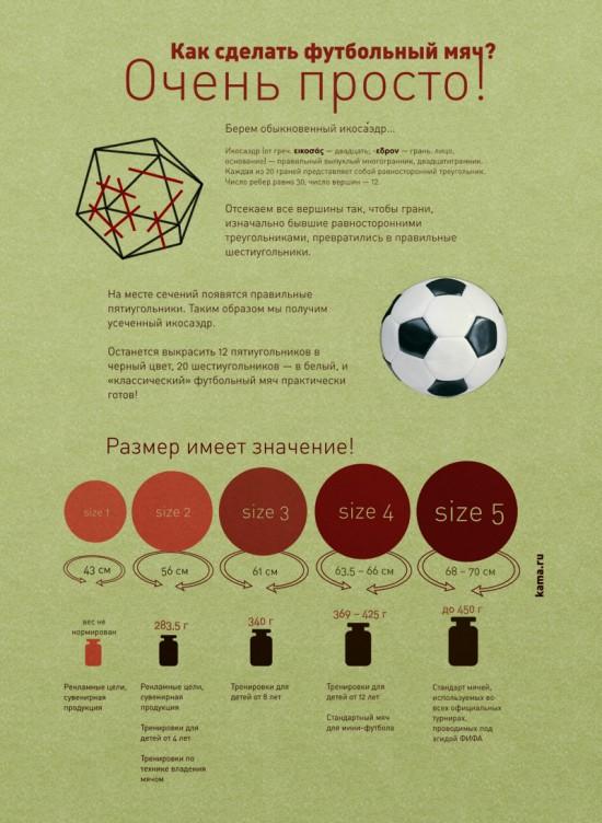 Как сделать футбольный мяч?